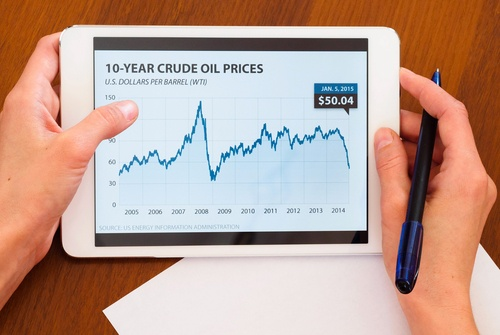 Crude oil prices shown via a line chart on an iPad